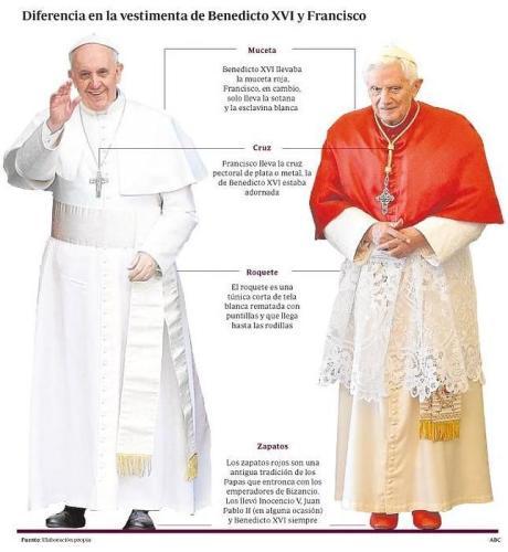 Vestimentas-papa-francisco--644x700